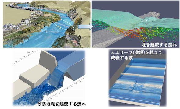 3次元流体解析を導入することで、津波や高波などによる構造物周辺の水理挙動を可視化できる