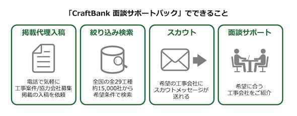 「CraftBank 面談サポートパック」