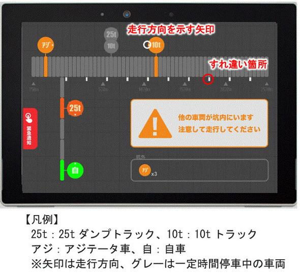 坑内でのドライバー画面