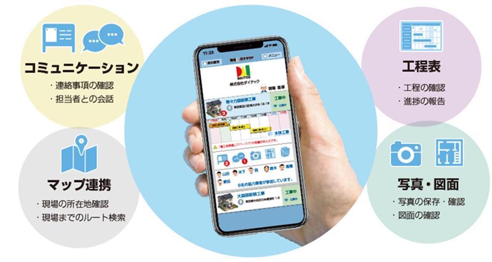 福井コンピュータが「現場情報共有クラウド」販売開始