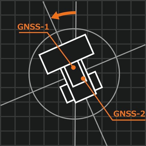 重機などの移動体の方位を計測できるHDT320