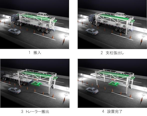 移動式床版架設機(ハイウェイストライダー)の設置状況