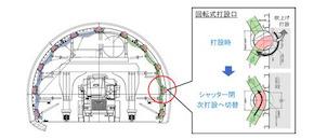 打設配管システムの概要