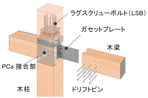 シミズ ハイウッド 柱・梁の構成