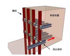 コンビウォール工法イメージ図