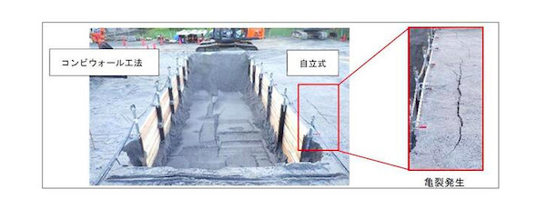 試験実施状況(掘削深さ 2メートル)