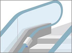 ハンドレール除菌装置(イメージ)