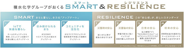 SMART&RESILIENCE
