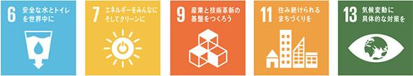 SDGsの開発目標