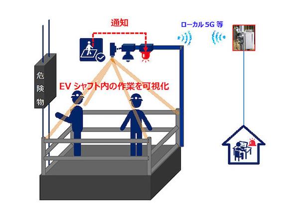 ローカル5Gを用いたエレベータシャフト