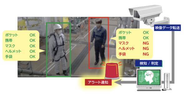 作業員安全確保支援ソリューション」の利用イメージ