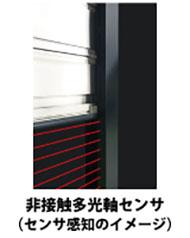 非接触多光軸センサー感知イメージ