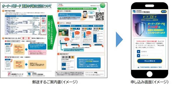 郵送の案内書と申し込み画面のイメージ