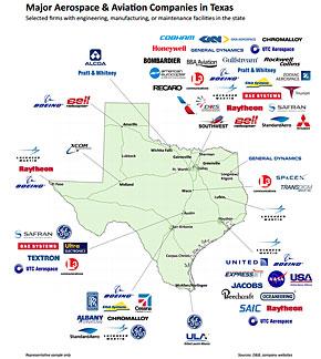 テキサス州には航空宇宙関連企業が多数ある(www.TexasWideOpenForBusiness.comより)