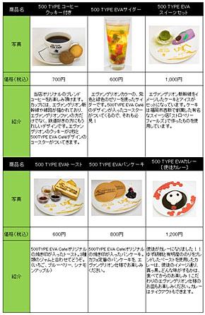 博多駅にオープンした「500 TYPE EVA Cafe」のコラボメニュー(出典:JR西日本)