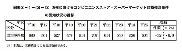 ks_hanzai02.jpg
