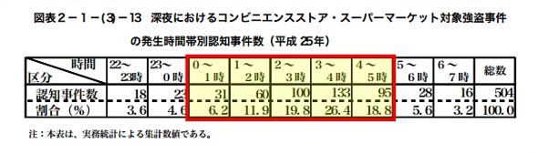 ks_hanzai03.jpg