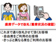 東海道新幹線、車内改札を省略へ 指定席・グリーン車で