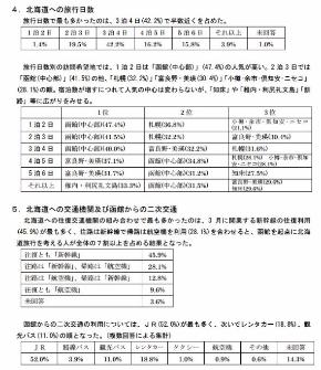 埼玉県民は新幹線で北海道に行きたい人が7割以上(出典:北海道商工会議所連合会 Webサイト)
