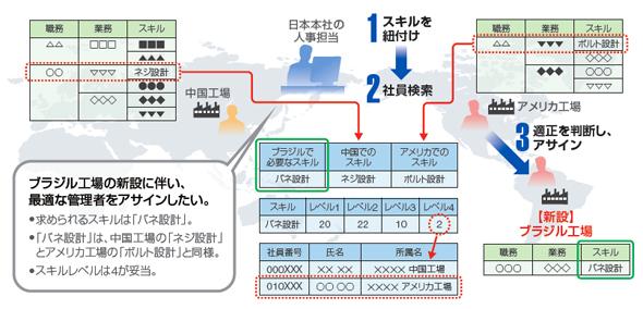 yd_wwork1.jpg