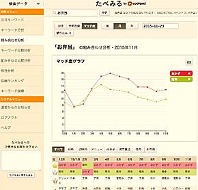 yd_tabe2.jpg