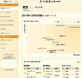 yd_tabe1.jpg