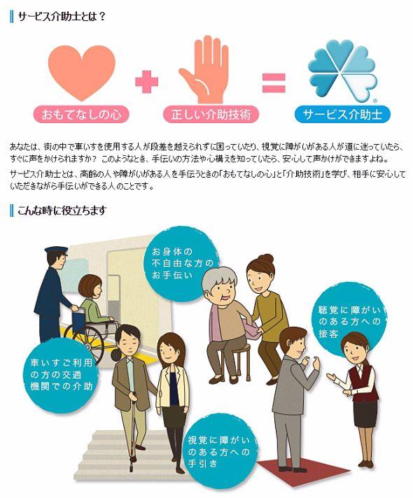 サービス介助士は「心」と「技術」を心得た人(出典:日本ケアフィット共育機構)