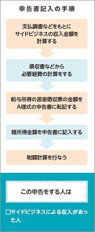 ks_shinkoku03.jpg