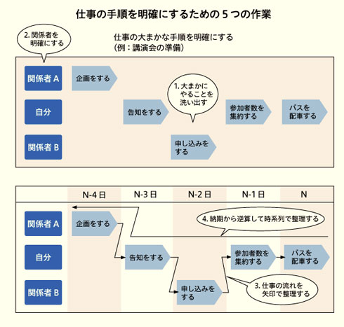 http://image.itmedia.co.jp/business/articles/1603/04/yd_uesaka3.jpg