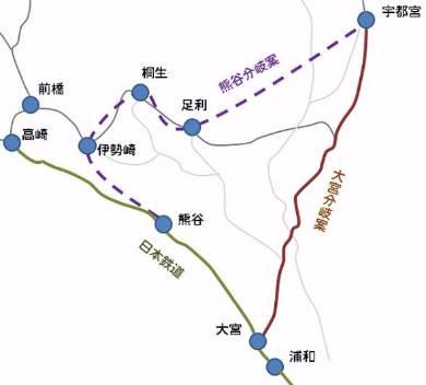 現在は東京〜大宮間は東北本線となっているけれど、開業順は高崎線(緑)が先だった。東北本線は高崎線を分岐する形で計画された。分岐場所として、熊谷案(紫)、大宮案(茶)があった。東北本線は宇都宮直行ルートの大宮案に決まった。熊谷案の経由地は、後に東西方向に両毛線、南北方向に東武鉄道が建設された