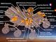 生命の痕跡を探せ! NASAで火星探査ロボット開発をリードする日本人