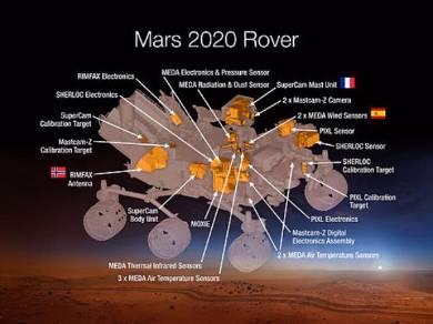 火星探査プロジェクトを担うローバーのイメージ(出典:NASA)