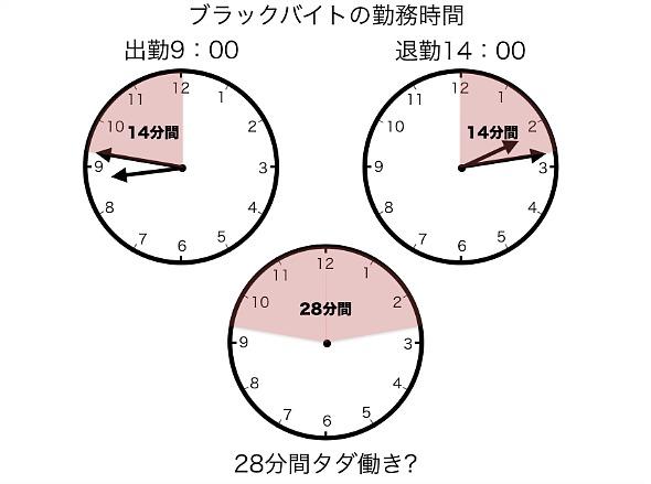 ks_time.jpg