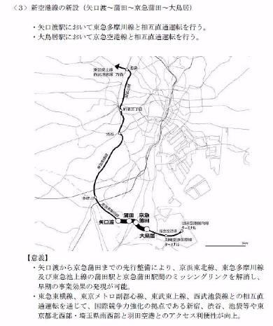 答申18号(上)に比べて、新しい答申案は項目ごとに地図を添えた。分かりやすい(出典:国土交通省 運輸交通審議会答申18号、新しい答申案)