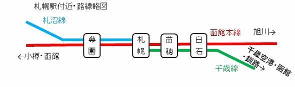 札幌駅付近の路線略図