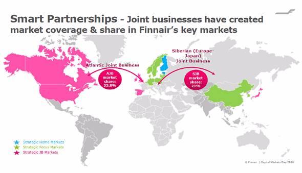 アジアはビジネス上の戦略的な市場に
