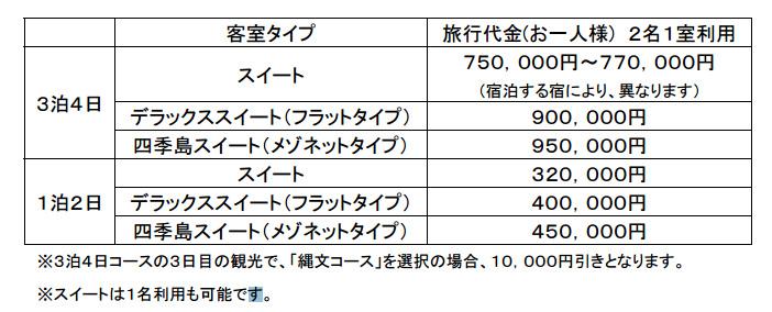 JR東の豪華列車「四季島」、申し込みは最高76倍 - ITmedia ビジネスオンライン