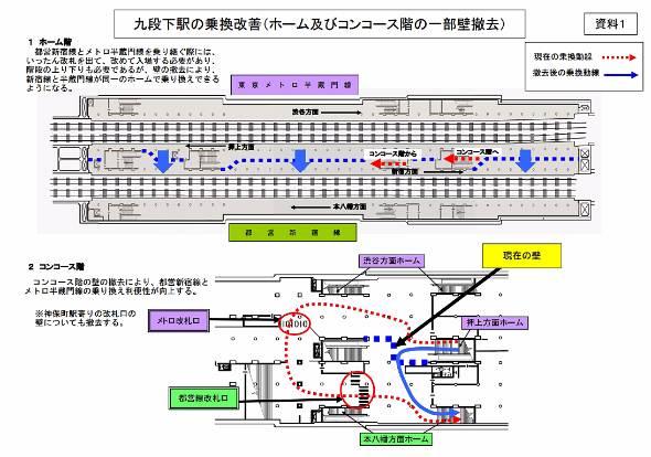猪瀬前知事の「バカの壁」発言で話題になった東京メトロ半蔵門線と都営新宿線ホーム。ホームと改札階の壁が撤去された(出典:東京都交通局「東京の地下鉄のサービスの一体化に向けた取り組みについて」)
