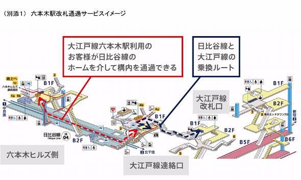 「東京の地下鉄の運営改革会議」によって実現した六本木駅改札通過サービス(出典:東京の地下鉄の運営改革会議 第1回配付資料)