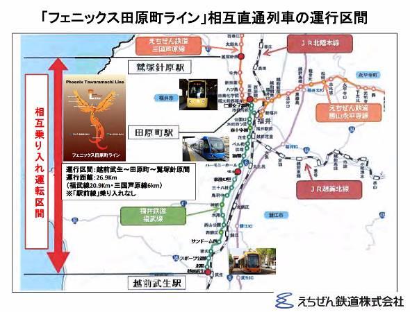 相互直通区間(出典:えちぜん鉄道報道資料)