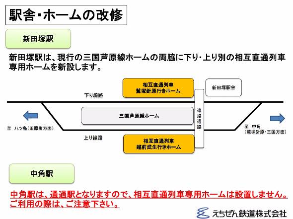 直通運転は福井鉄道に合わせた路面電車規格の車両を使うため、えちぜん鉄道側に低床ホームを設置する(出典:えちぜん鉄道報道資料)
