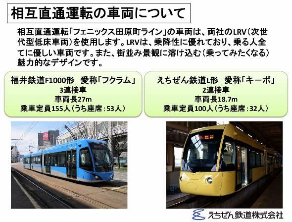 直通運転用車両は両社がLRT規格の車両を用意した(出典:えちぜん鉄道報道資料)