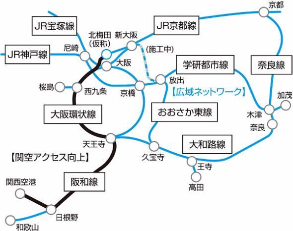仮称北梅田駅は、おおさか東線の延長にあたる。大阪環状線西側を巻き込んで環状線の一部となる(出典:JR西日本)
