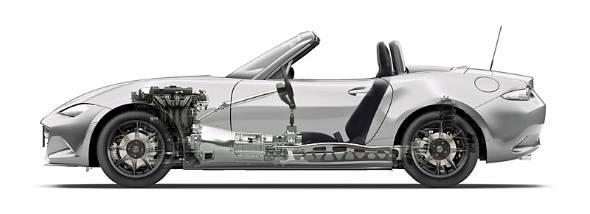 歴代ロードスターは、軽量、低重心、低ヨー慣性モーメントを掲げてきた