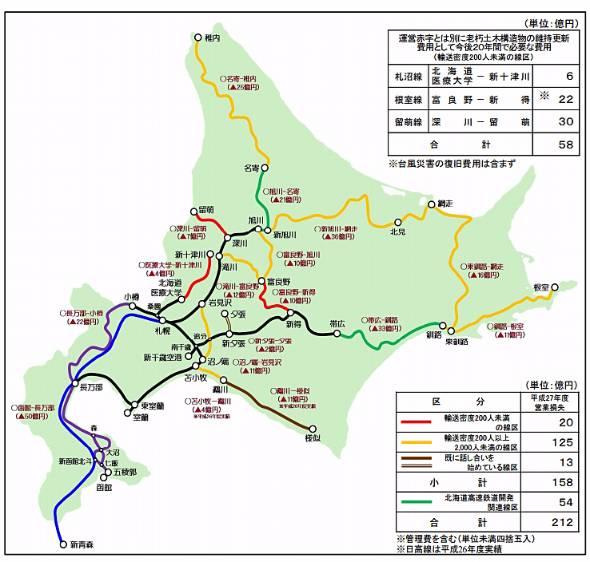 JR北海道の路線図。黒と緑が単独維持可能、青は北海道新幹線。その他の色は単独維持が困難という(出典:JR北海道報道資料)