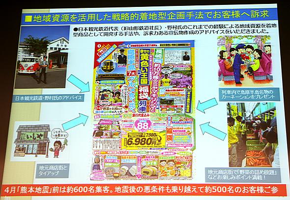 しあわせの黄色い列車王国ツアーは「売り手良し」「買い手良し」「世間良し」の「三方良し」を理想とする