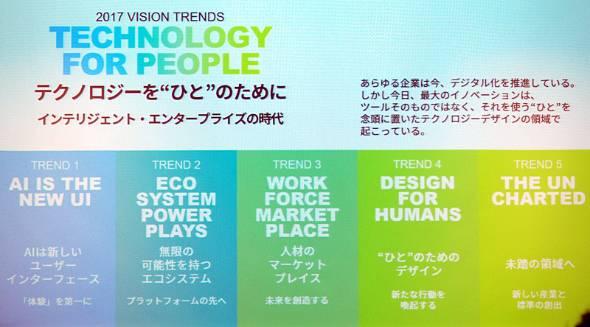 「Accenture Technology Vision 2017」でのテクノロジートレンド