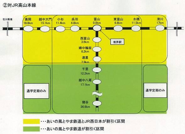 富山駅付近の「あいの風とやま鉄道」とJR西日本の乗継割引範囲