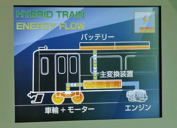 古くて新しい、JR東日本の「新型電気式気動車」:杉山淳一の「週刊鉄道 ...
