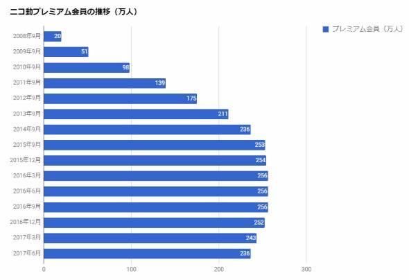 http://image.itmedia.co.jp/business/articles/1708/10/sk_kadokawa_01.jpg